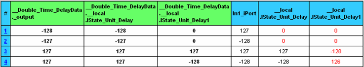 File:Double Time Delay vectors.png